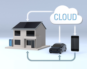 SAIF, Haier To Launch $52M Smart Home Industry Fund